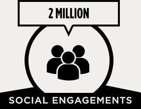 2 Million Social Engagements